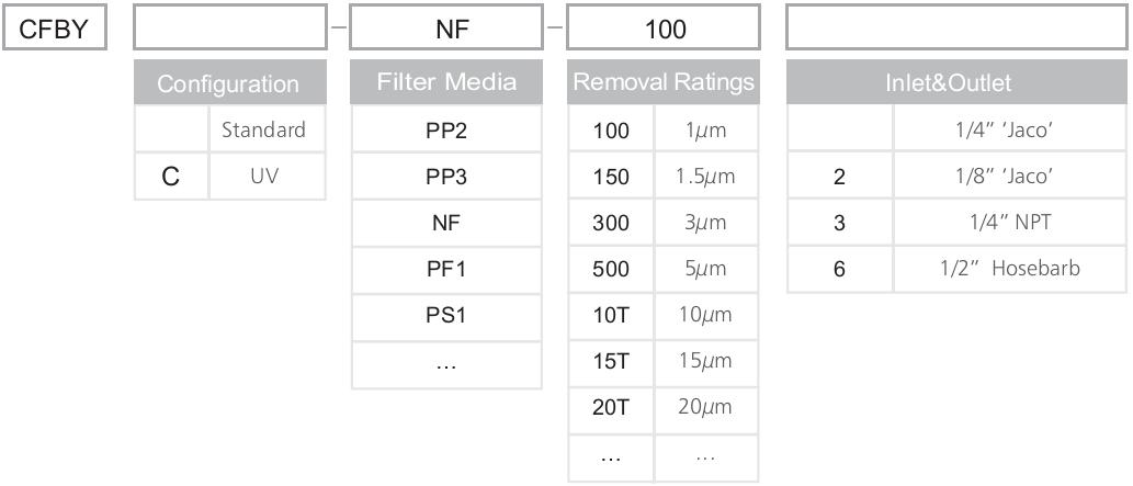 CFBY系列囊式过滤器 (1)