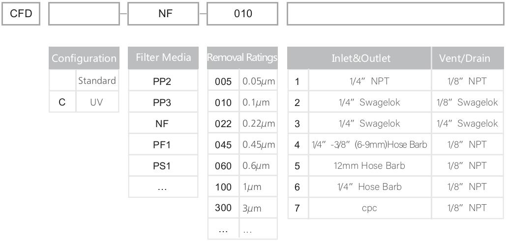 CFD系列囊式过滤器 (2)