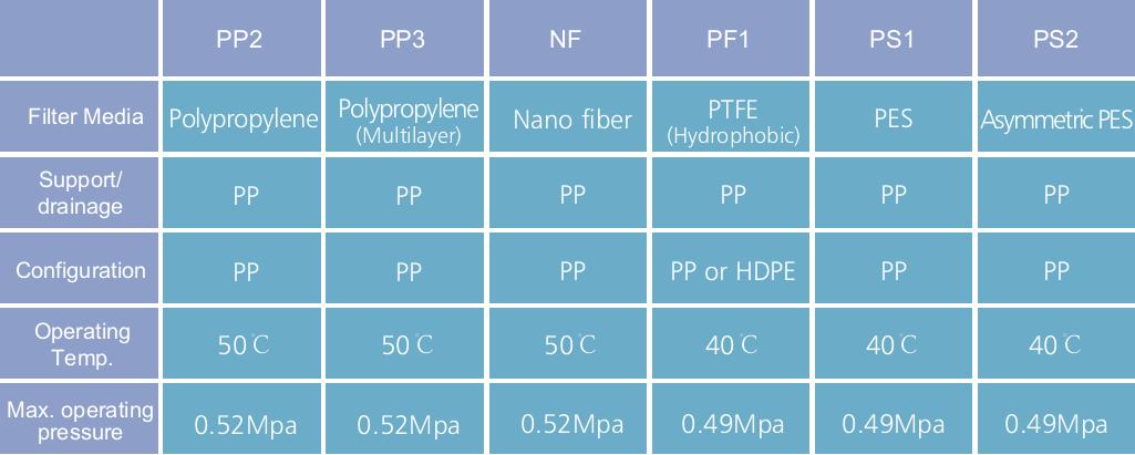 CFD系列囊式过滤器 (3)