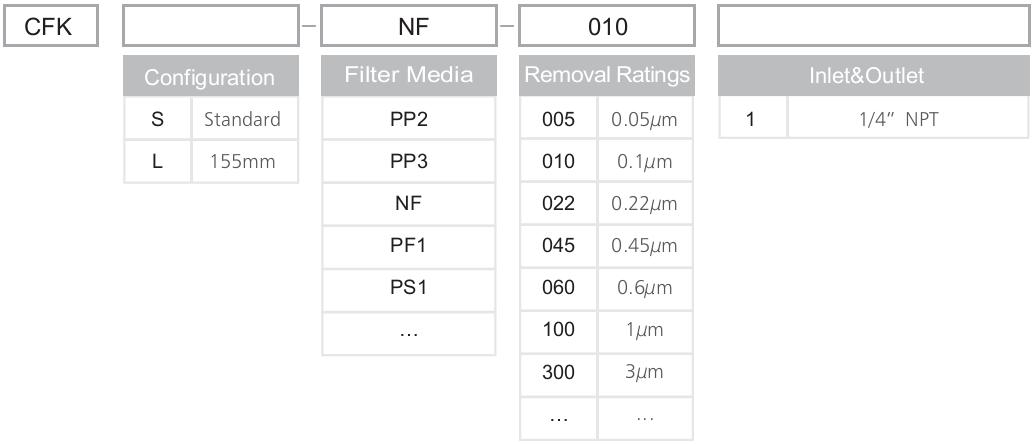 CFK系列囊式过滤器 (1)
