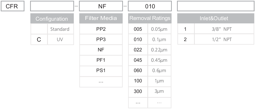 CFR系列囊式过滤器 (1)