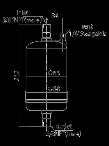 CFR系列囊式过滤器 (2)