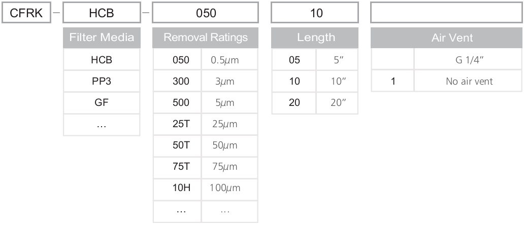CFRK系列囊式过滤器 (2)
