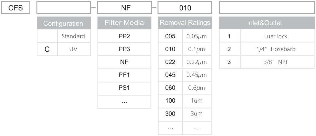 CFS系列囊式过滤器 (1)