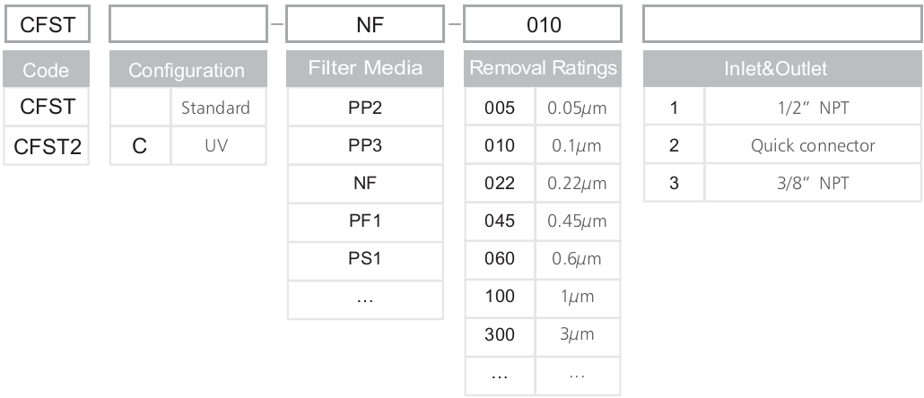 CFST系列囊式过滤器 (1)